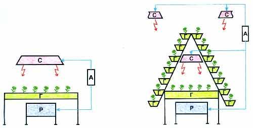Рис.1 Блок-схема установки