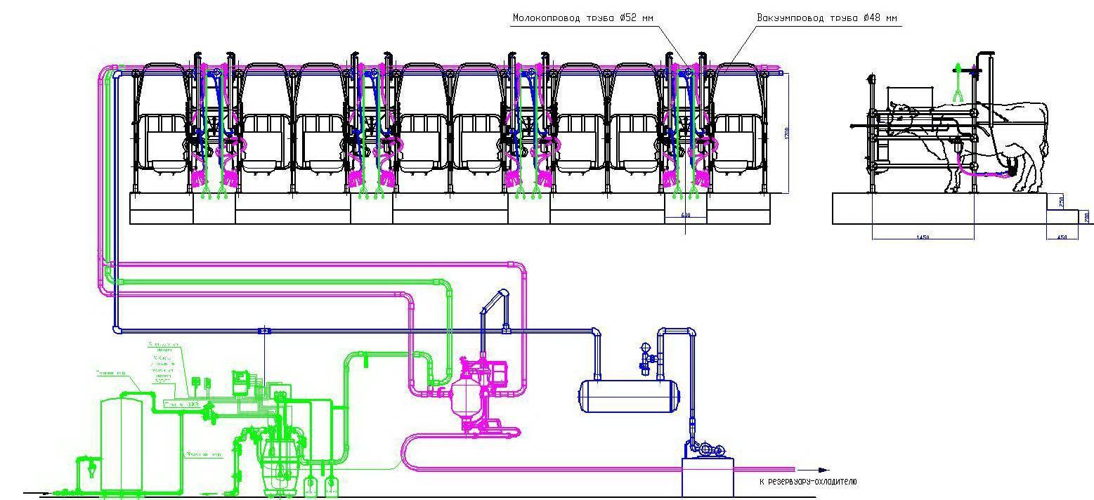 Автоматизированная система промывки